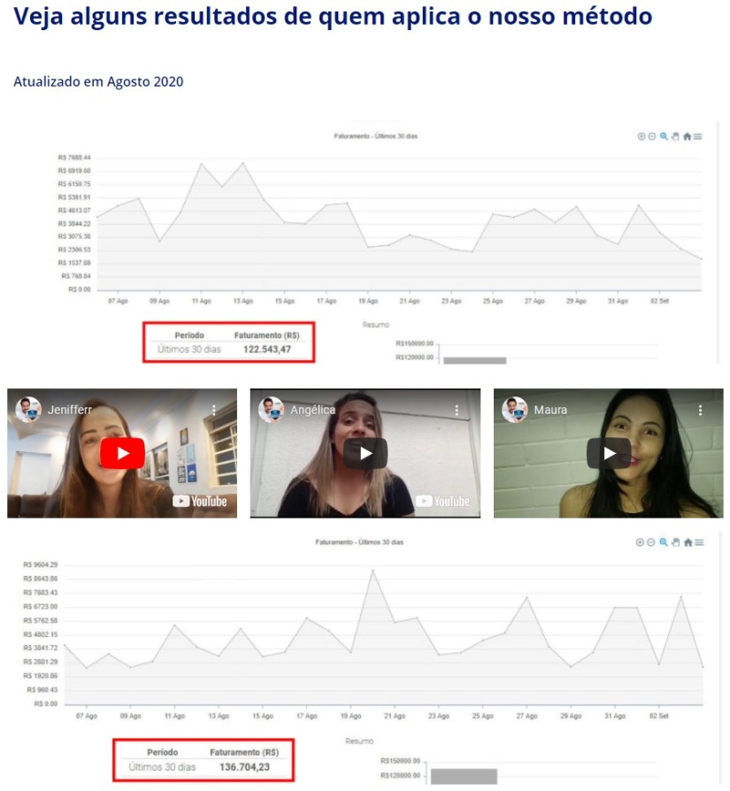 Curso Alta Performance dos Marketplaces VF