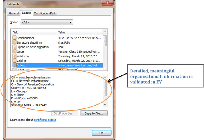 Figure B: EV Certificate showing verified detailed merchant information