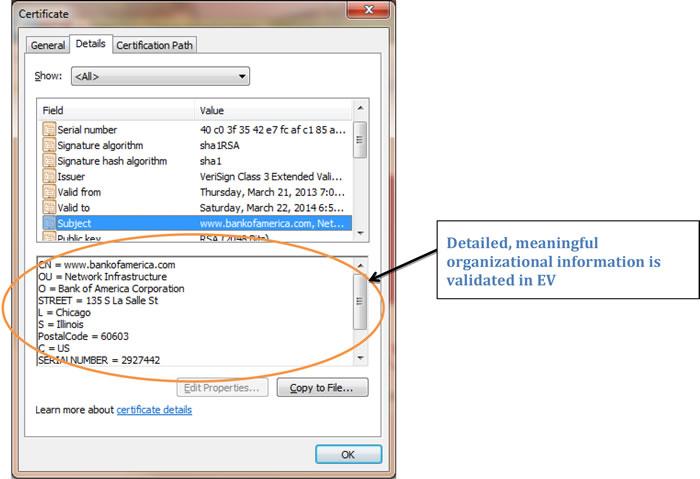 Figure B: EV Certificate showing verified detailed merchant information