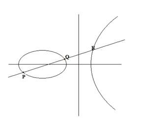 Elliptic Curve #1