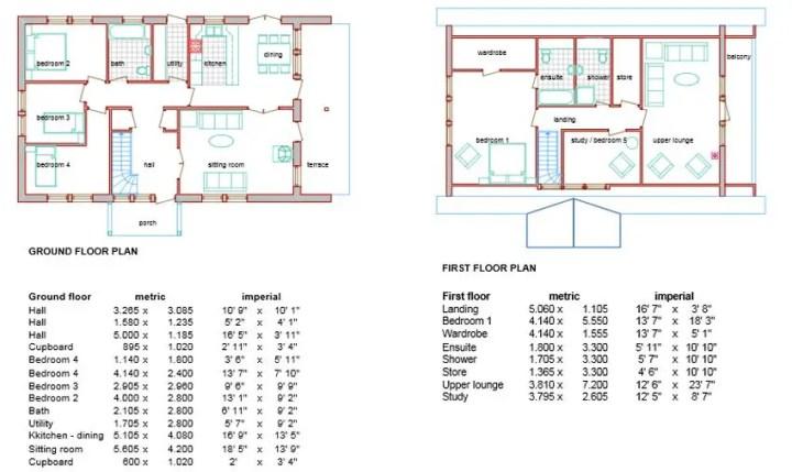 proiecte de case suedeze Swedish style house plans 2