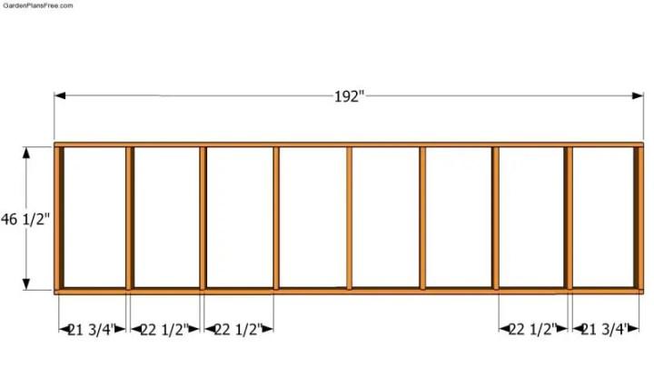 Materiale necesare pentru construirea unei sere in gradina