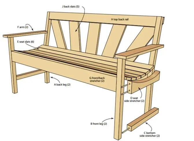 banci din lemn pentru gradina Garden wood benches ideas 8