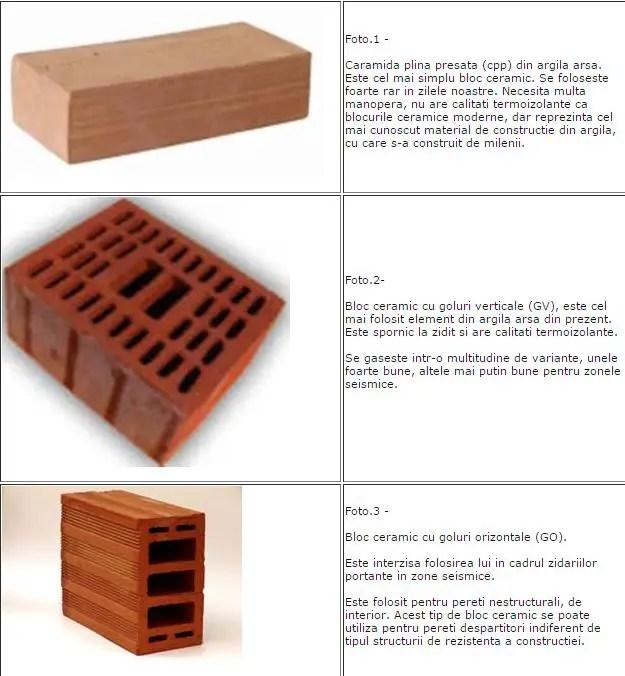 cum iti alegi materialele de constructie caramida