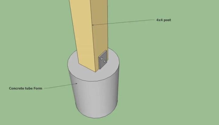 cum construiesti un foisor dreptunghiular