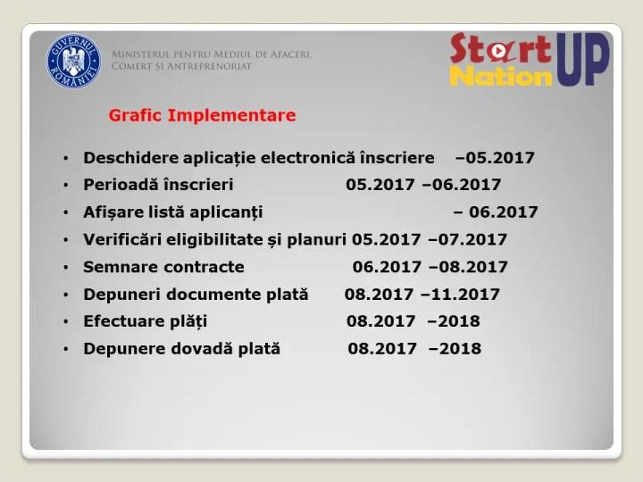 programe de finatare in 2017