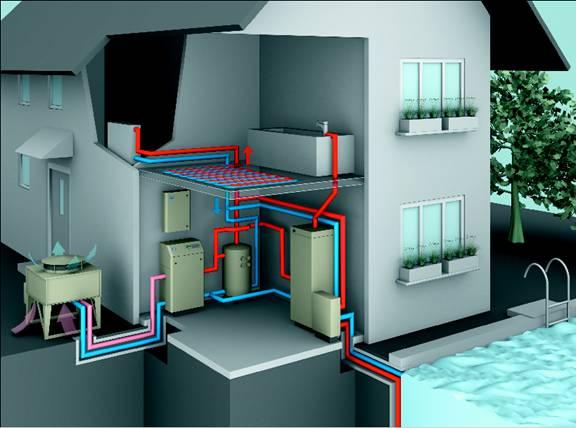 Pompe di calore e case prefabbricate