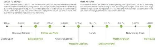 The Art of Marketing — Toronto 2014 — The Art of Marketing Schedule