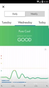 The Dyson Pure Cool Link — Dyson Link App — Average Air Quality Trend