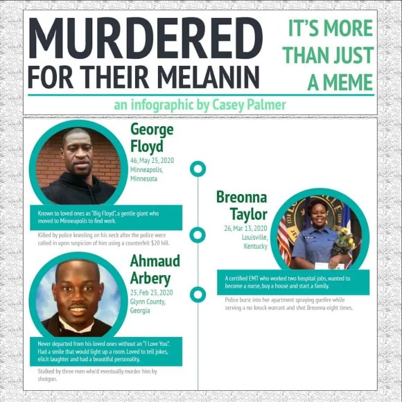 Murdered for their Melanin — An Infographic on Black Lives Taken far too Soon (Social Image)