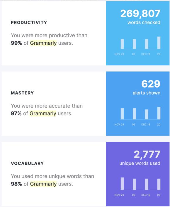 Grammarly | Week of Dec 13 2020