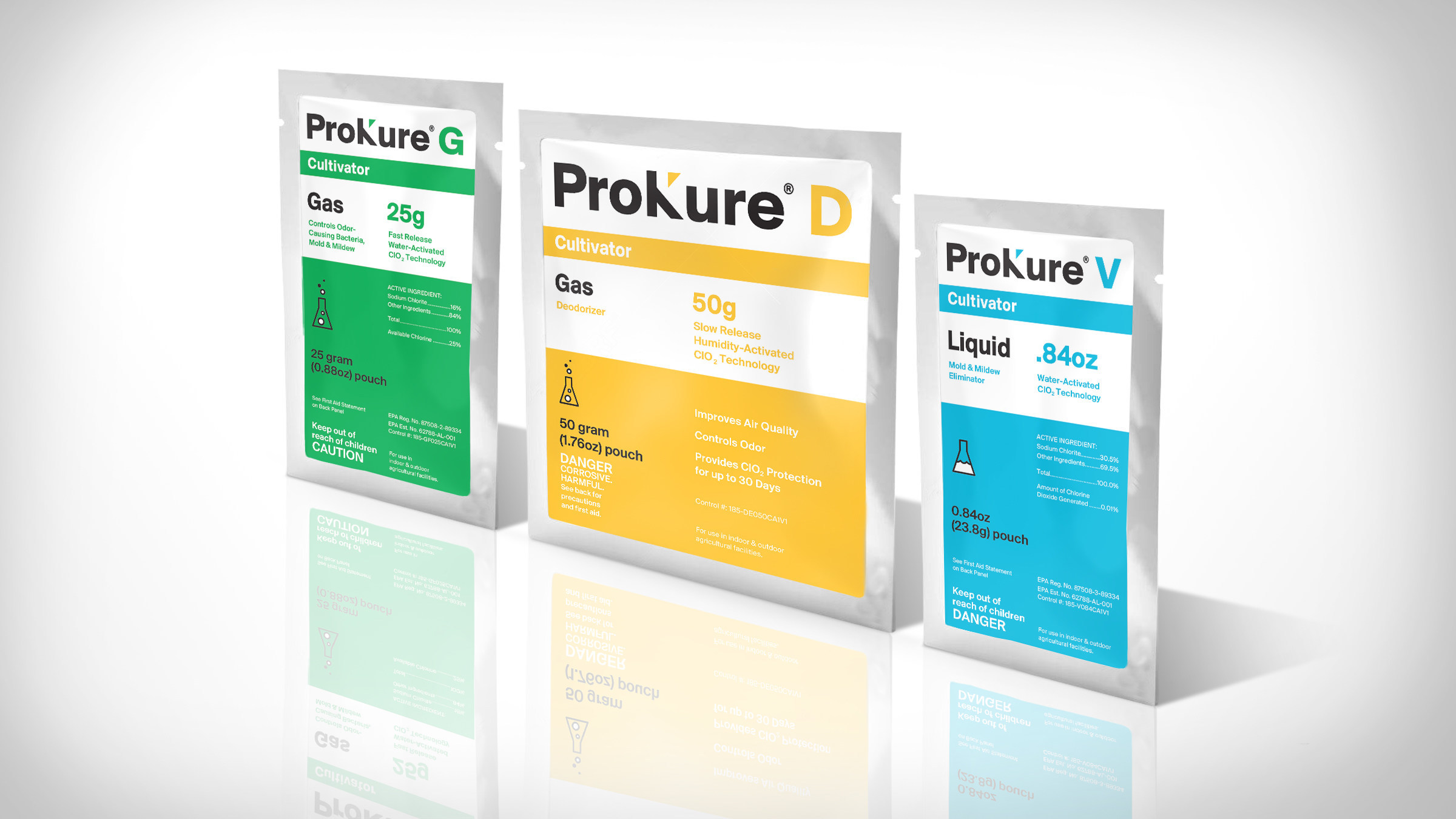 ProKure's Chief Science Officer Leads First Ever ASTM International Standards for Cleaning & Disinfecting Cannabis Cultivation Facilities
