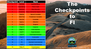Checkpoints-to-FI- v2.0 - Cashflow Cop Police Financial Independence