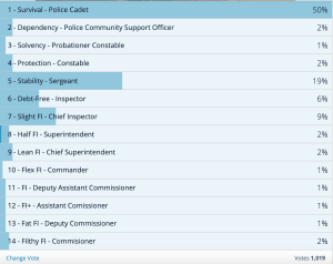 Results Screenshot on 12.03.19 - Cashflow Cop Police Financial Independence