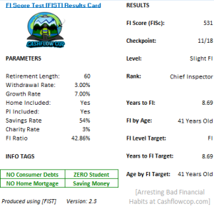 One Million Journey - FISc Results Card - 14/04/19 - Cashflow Cop Police Financial Independence