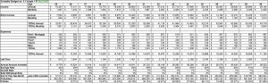 Scenario 3 - Constable Budget No. 3 - Cashflow Cop Police Financial Independence