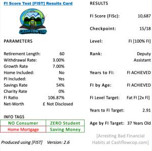 2019/21 - FI Score Test Result