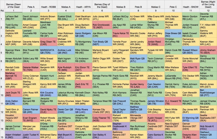 Mock Draft.jpg