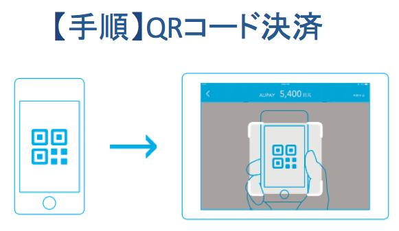 【エアペイ】QRコード決済の手順