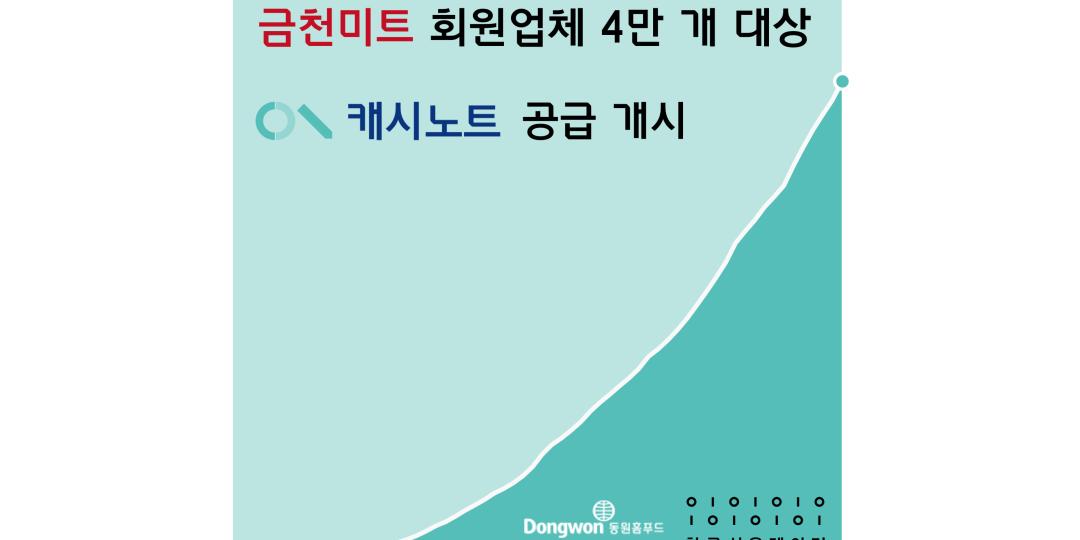 캐시노트, 동원홈푸드 회원업체 4만 개 공급 개시