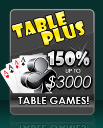 Table Plus - Table Games Welcome Packages 150% up to $3000