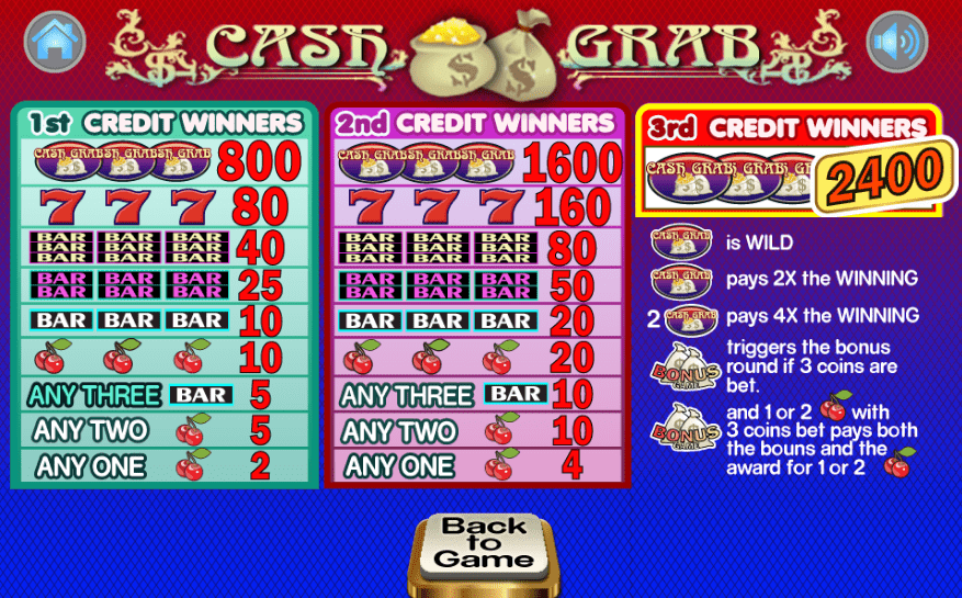 Lincoln Casino WGS Cash Grab