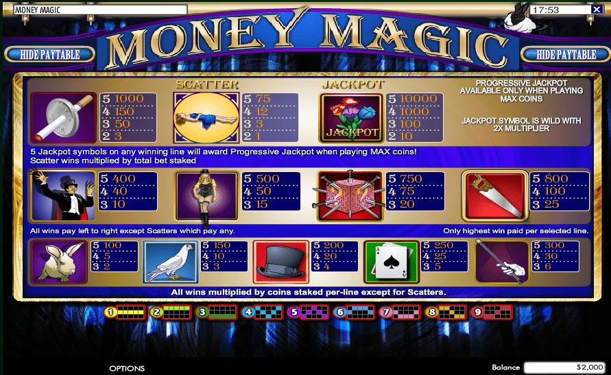 vegas crest casino bonus 365