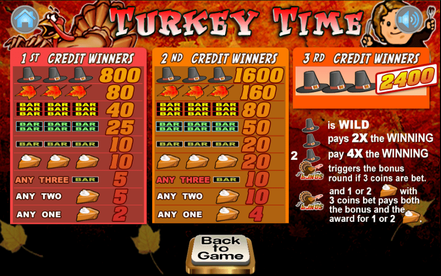 Liberty Slots WGS Turkey Time
