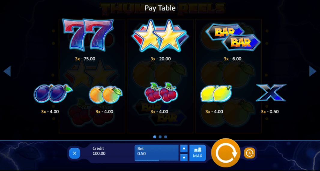 VIP Stakes Playson Thunder Reels 30 FREE Spins