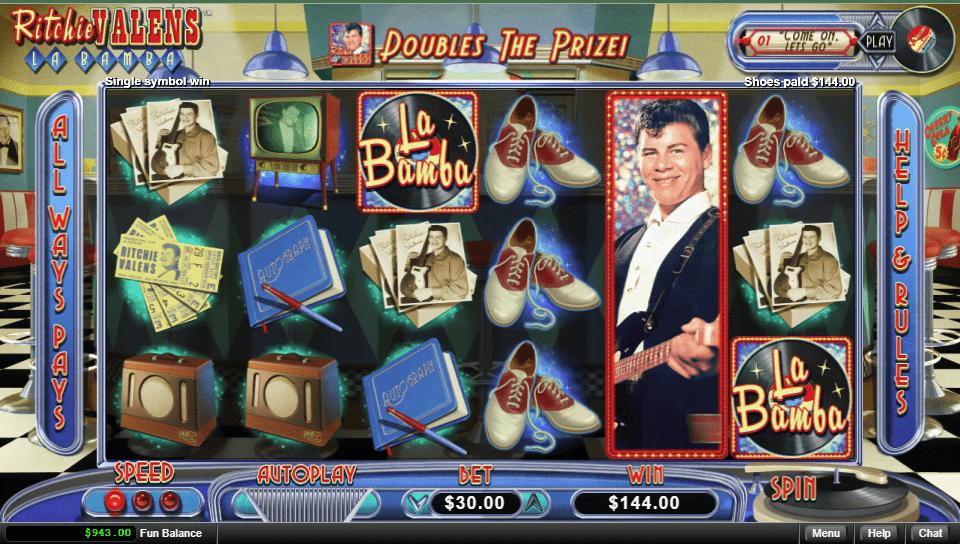 Slots of Vegas RTG Ritchie Valens La Bamba