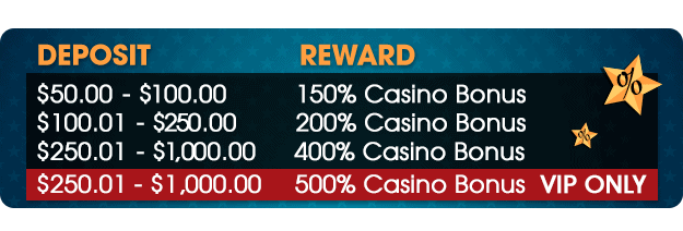 CyberSpins 4th of July Special Promo