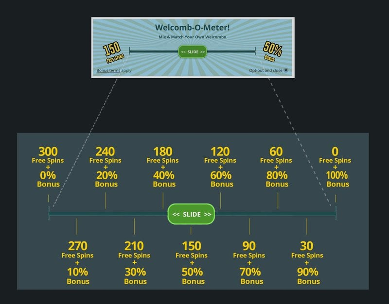Whamoo Mix and Match Welcombo First Deposit Bonus