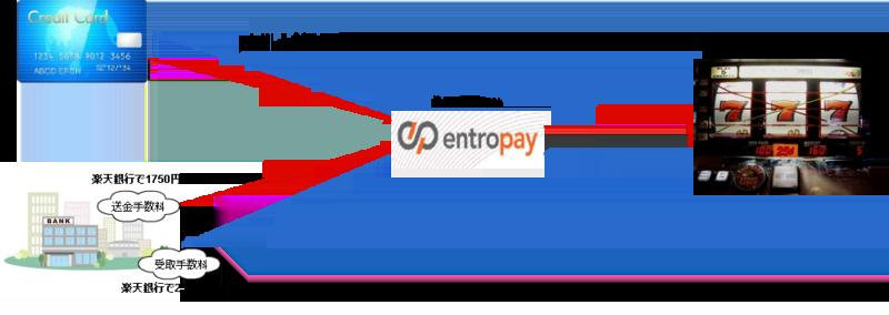 entropayfee2