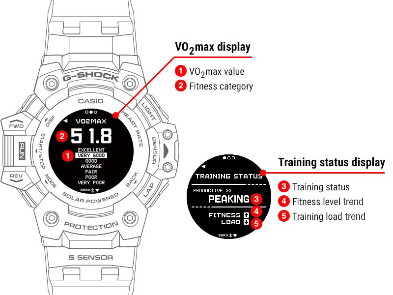 CASIO G-Shock GBDH1000-1A7 Move Watch Heart Rate Step