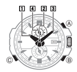 How to set time on Casio G-Shock GW-A1000