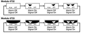 How to set alarm on Casio AMW-702