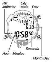 How to set time on Casio ProTrek PRW-2500
