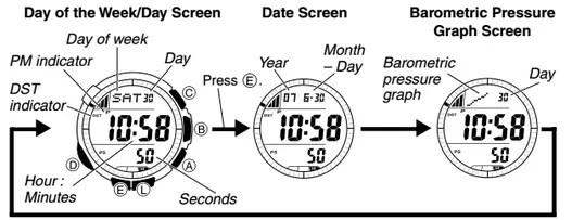 How to set time on Casio ProTrek PAW-1300