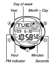 How to set time on Casio Baby-G BG-169
