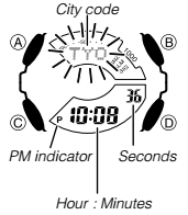 How to set time on Casio G-Shock GMA-S110 / 5425