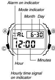 How to set alarm on Casio G-Shock DW-5600 / 3229