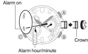 How to set alarm on Casio G-Shock MRG-G1000 / 5411