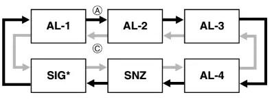 How to set alarm on Casio ProTrek PRW-S3100 / 3444
