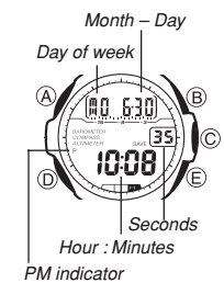 How to set time on Casio ProTrek PAG-60 / 2767