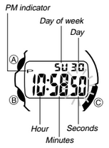 How to set time on Casio W-43