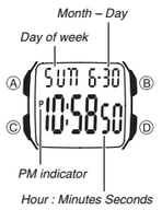 How to set time on Casio F-200