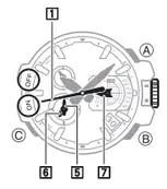 How to set alarm on Casio G-Shock GPW-1000