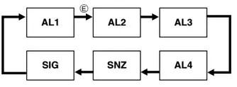 How to set alarm on Casio Edifice ERA-200