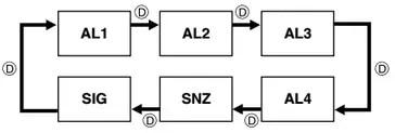 How to set alarm on Casio Edifice ERA-201