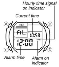 How to set alarm on Casio ProTrek SPF-100